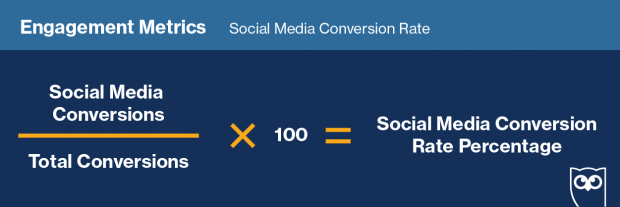 "Formula to measure ""social media conversion rate"""