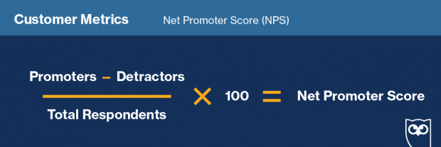 "Formula for calculating ""Net Promoter Score"" on social media"
