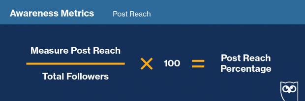 网上的社交网站能解释社会的收入
