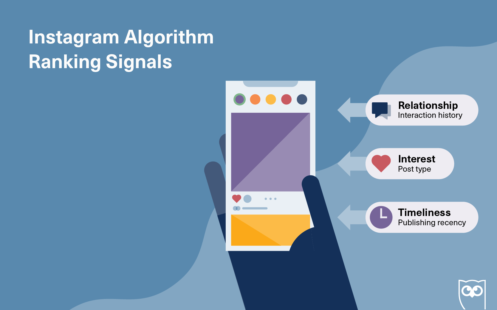 Top 3 Instagram algorithm ranking signals: Relationship, interest, and recency