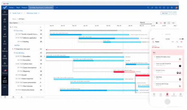 Zoho projects Gantt chart