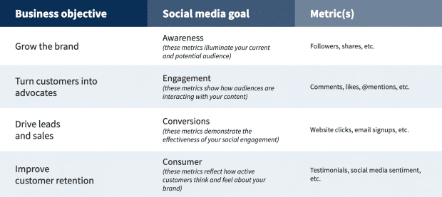 9 Social Media Templates To Save You