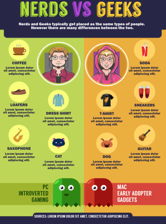 """Nerds v. Geeks"" infographic"