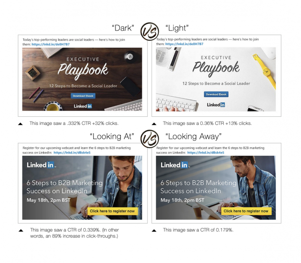 4 different variations of the same LinkedIn ad