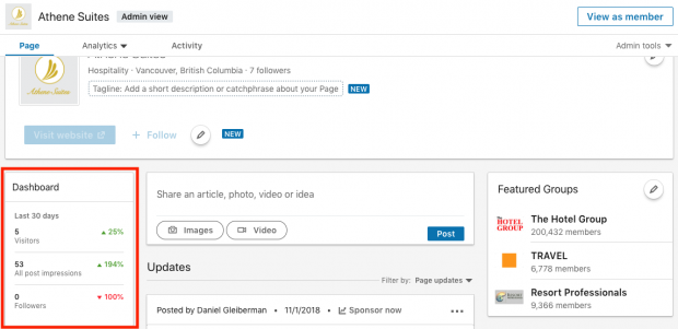 LinkedIn Analytics: The Complete Guide for Marketers