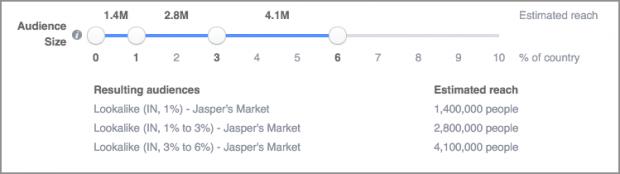 Đối tượng tìm kiếm trên facebook: tối ưu hóa giá thầu