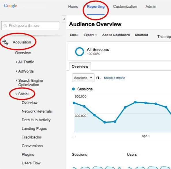 Google Analytics dashboard 1