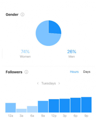 The 6 Best Instagram Analytics Tools (And Metrics You Need to Track)