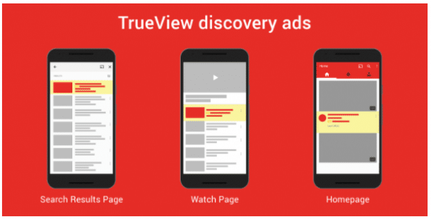 Annunci YouTube TrueView discovery