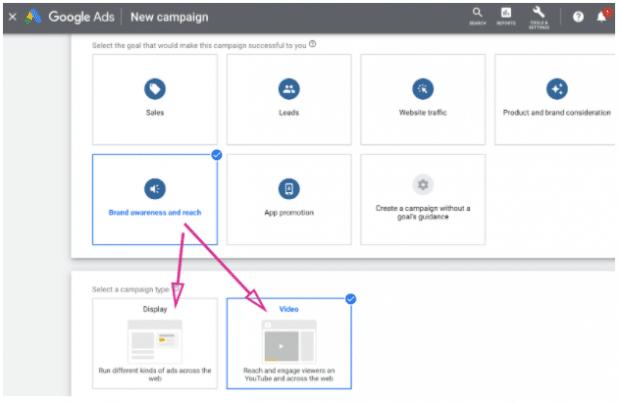 Dashboard della campagna di Google Ads in evidenza Display e Video