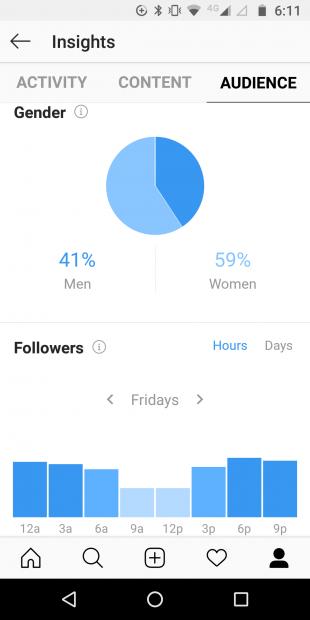 business development instagram