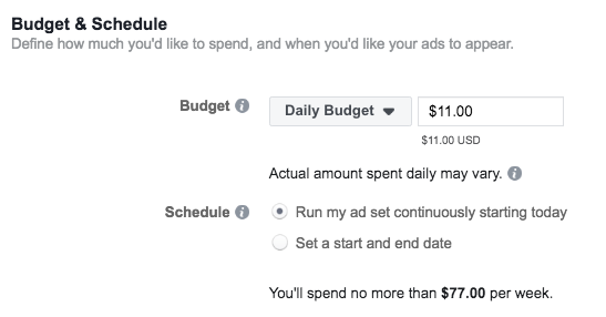 Advertising on Facebook cost